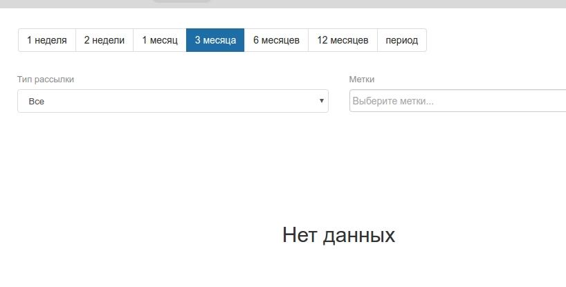 Аналитика eSputnik