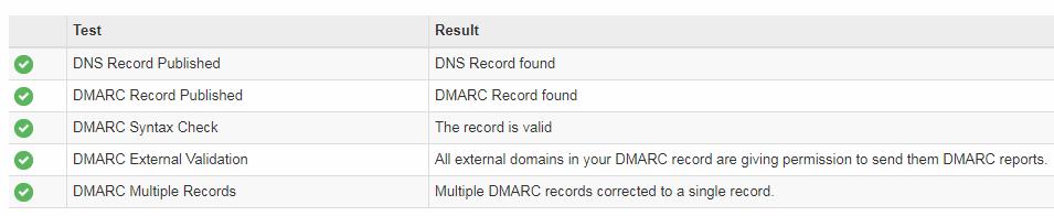 Положительные результаты на DMARC-проверку в MXtoolbox