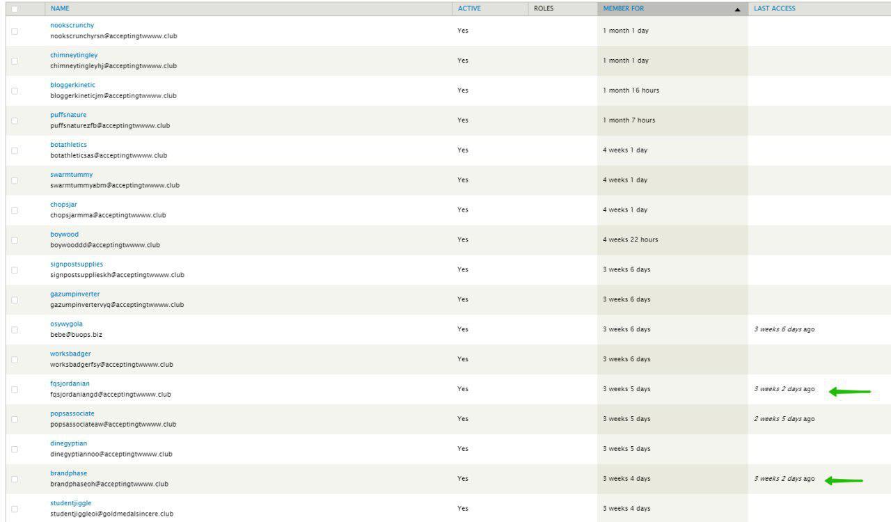 Спам-боты, которые регистрировались через форму на сайте