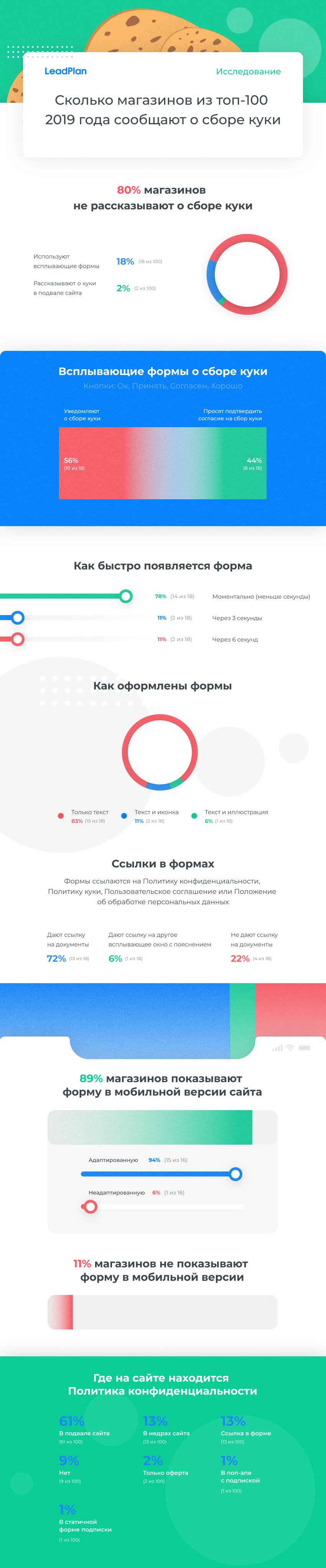 Исследование о куки, инфографика_4